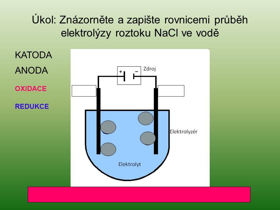 Úkol: Znázorněte a zapište rovnicemi průběh elektrolýzy roztoku NaCl ve vodě ANODA KATODA OXIDACE REDUKCE 2 Na + + 2Cl - + 2H + + 2 OH - → H 2 + Cl 2