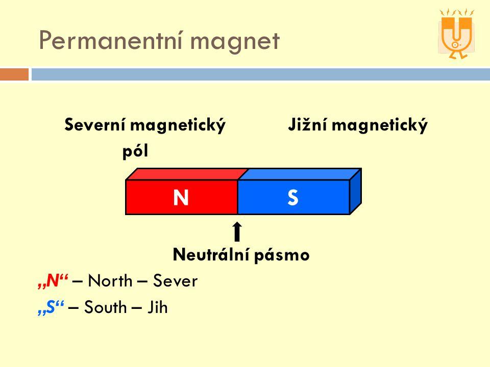 """Permanentní magnet Severní magnetický Jižní magnetický pól Neutrální pásmo """"N – North – Sever """"S – South – Jih N S"""