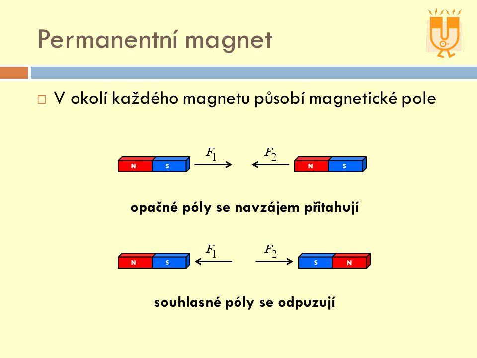 Permanentní magnet  V okolí každého magnetu působí magnetické pole opačné póly se navzájem přitahují souhlasné póly se odpuzují N S N S N S S N
