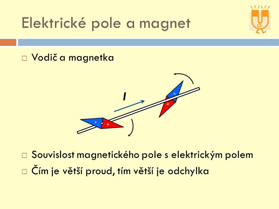 Elektrické pole a magnet  Vodič a magnetka  Souvislost magnetického pole s elektrickým polem  Čím je větší proud, tím větší je odchylka N S N S I