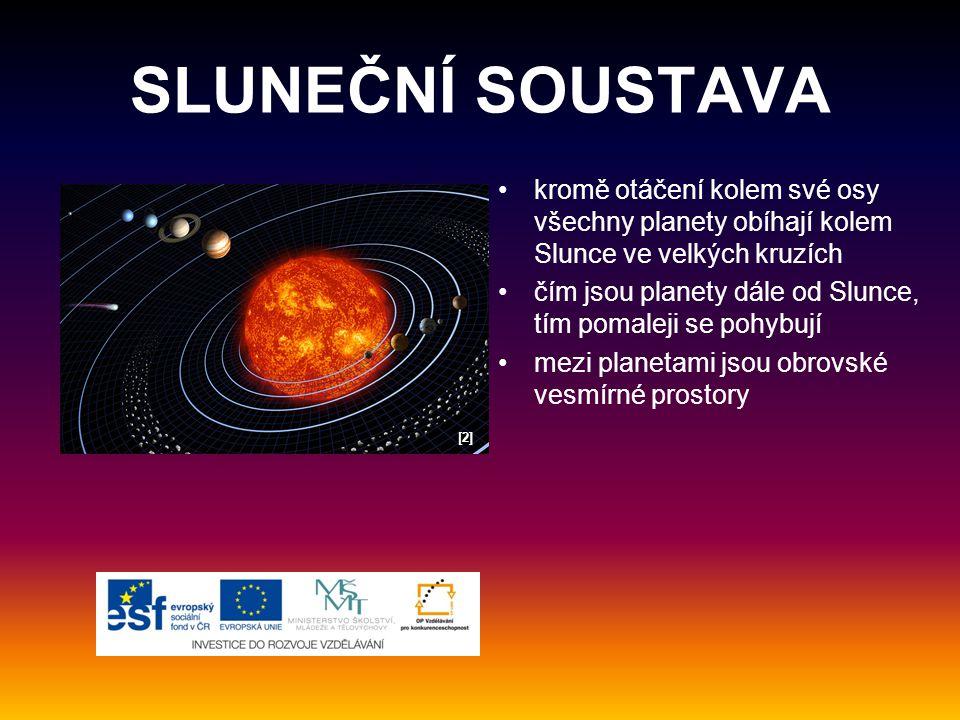 SLUNEČNÍ SOUSTAVA kromě otáčení kolem své osy všechny planety obíhají kolem Slunce ve velkých kruzích čím jsou planety dále od Slunce, tím pomaleji se
