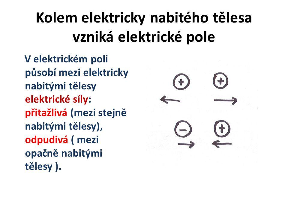 Kolem elektricky nabitého tělesa vzniká elektrické pole V elektrickém poli působí mezi elektricky nabitými tělesy elektrické síly: přitažlivá (mezi st