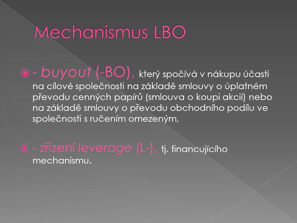  - buyout (-BO), který spočívá v nákupu účasti na cílové společnosti na základě smlouvy o úplatném převodu cenných papírů (smlouva o koupi akcií) nebo na základě smlouvy o převodu obchodního podílu ve společnosti s ručením omezeným,  - zřízení leverage (L-), tj.