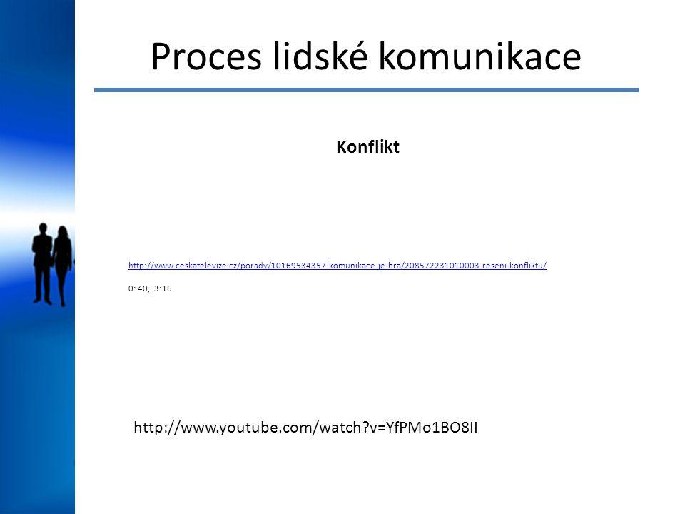 Proces lidské komunikace Konflikt http://www.ceskatelevize.cz/porady/10169534357-komunikace-je-hra/208572231010003-reseni-konfliktu/ 0: 40, 3:16 http: