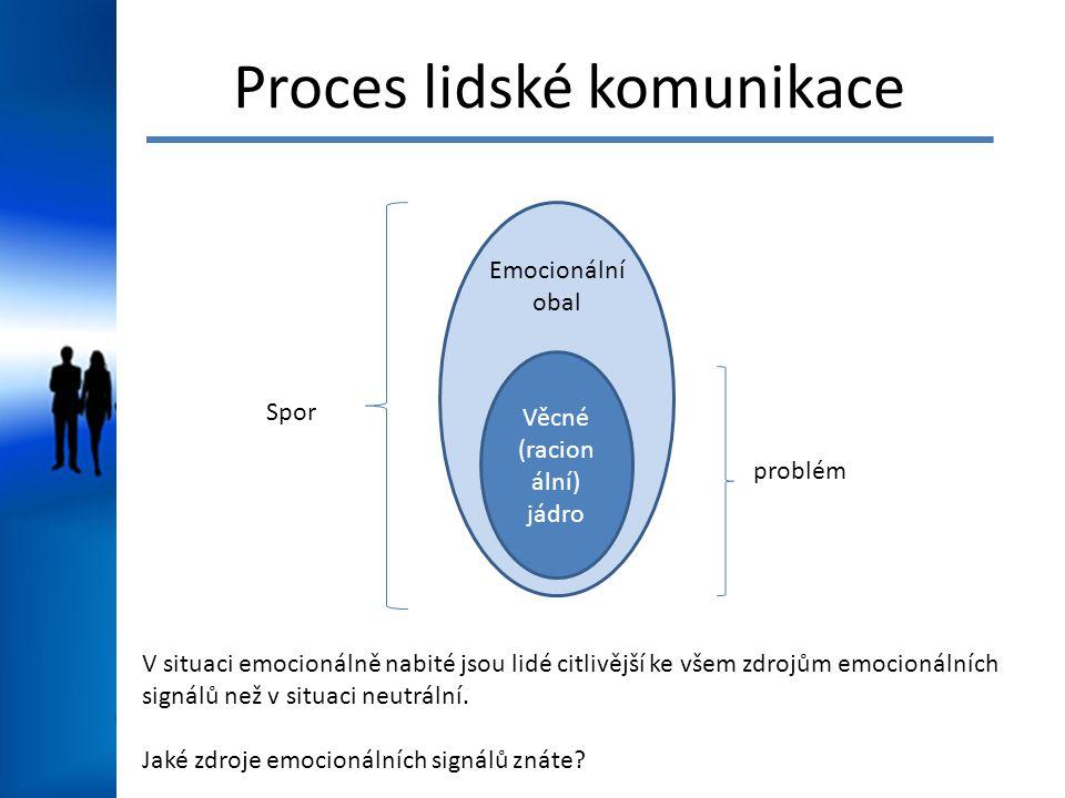 Proces lidské komunikace Věcné (racion ální) jádro V situaci emocionálně nabité jsou lidé citlivější ke všem zdrojům emocionálních signálů než v situaci neutrální.