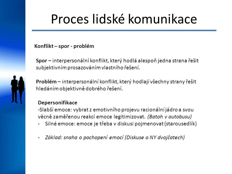 Proces lidské komunikace Konflikt – spor - problém Spor – interpersonální konflikt, který hodlá alespoň jedna strana řešit subjektivním prosazováním v