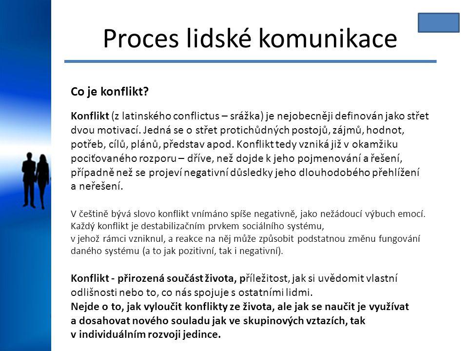 Proces lidské komunikace Co je konflikt.