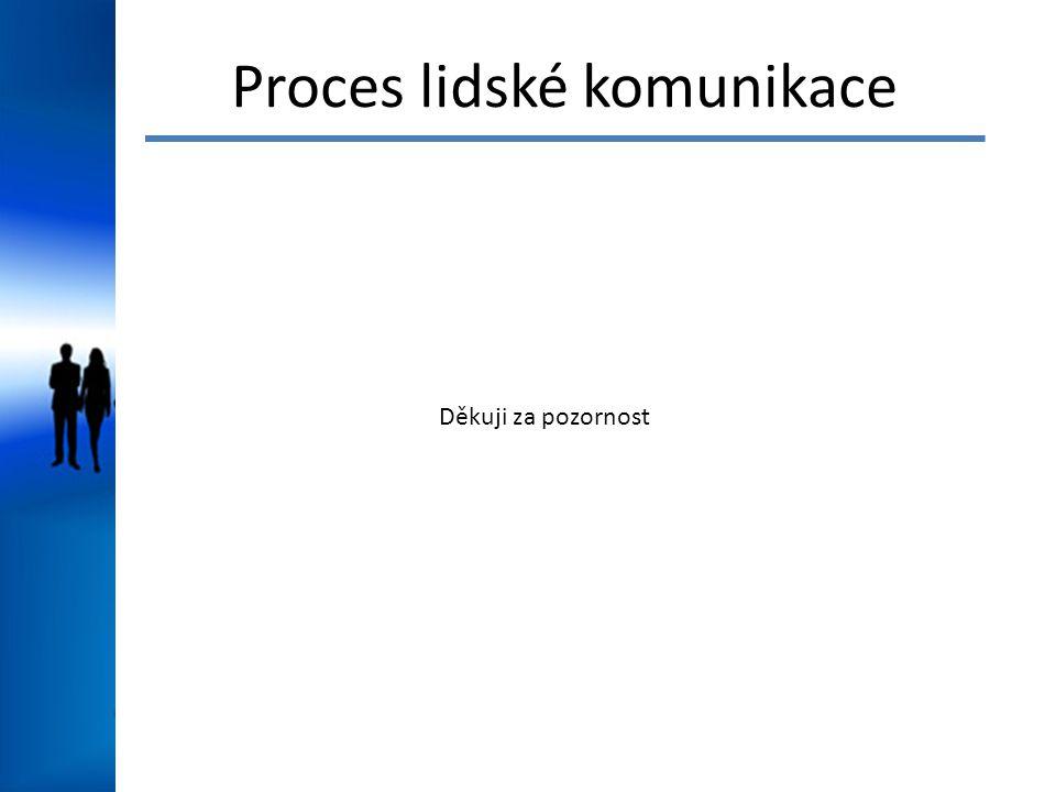Proces lidské komunikace Děkuji za pozornost