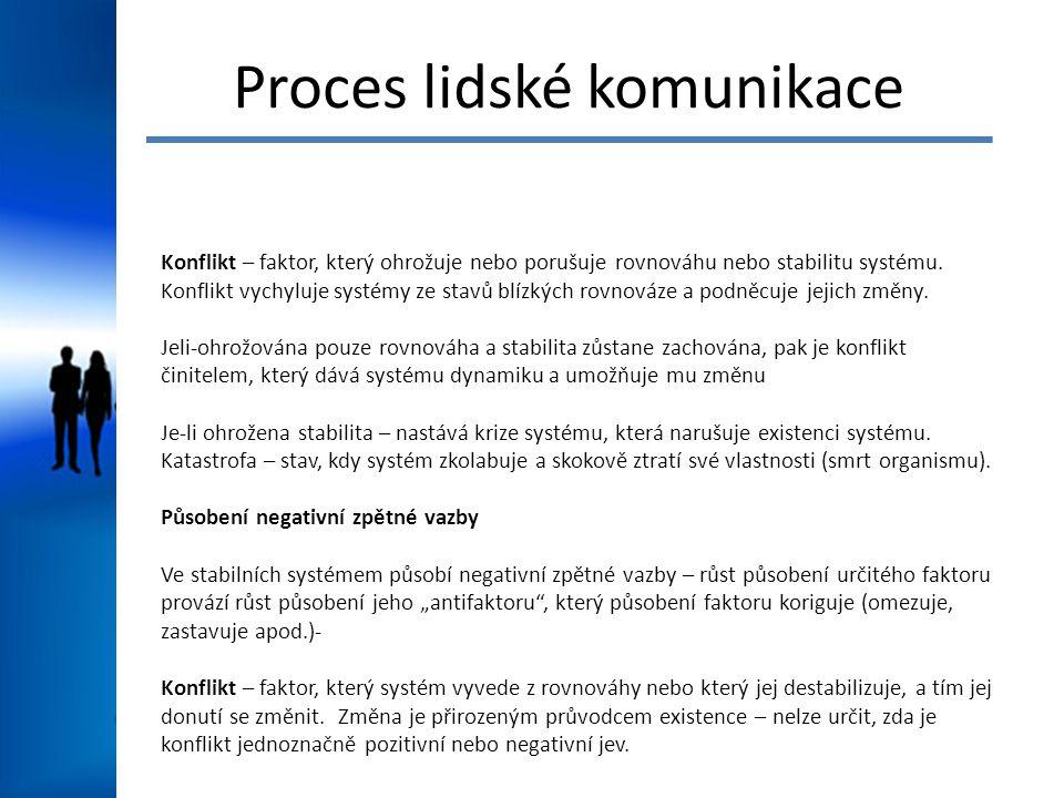Proces lidské komunikace Konflikt – faktor, který ohrožuje nebo porušuje rovnováhu nebo stabilitu systému.