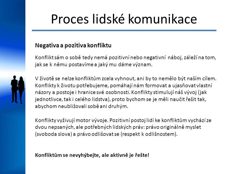 Proces lidské komunikace Negativa a pozitiva konfliktu Konflikt sám o sobě tedy nemá pozitivní nebo negativní náboj, záleží na tom, jak se k němu postavíme a jaký mu dáme význam.