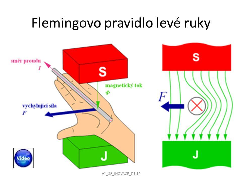 Flemingovo pravidlo levé ruky VY_32_INOVACE_F.1.12