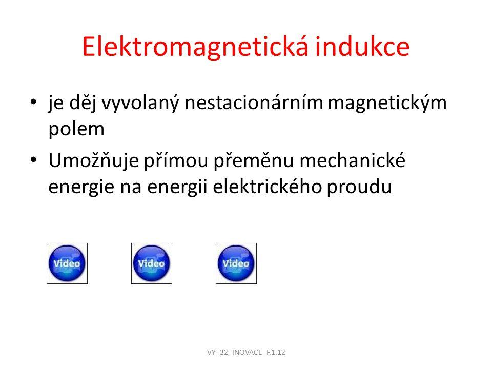 Elektromagnetická indukce je děj vyvolaný nestacionárním magnetickým polem Umožňuje přímou přeměnu mechanické energie na energii elektrického proudu V
