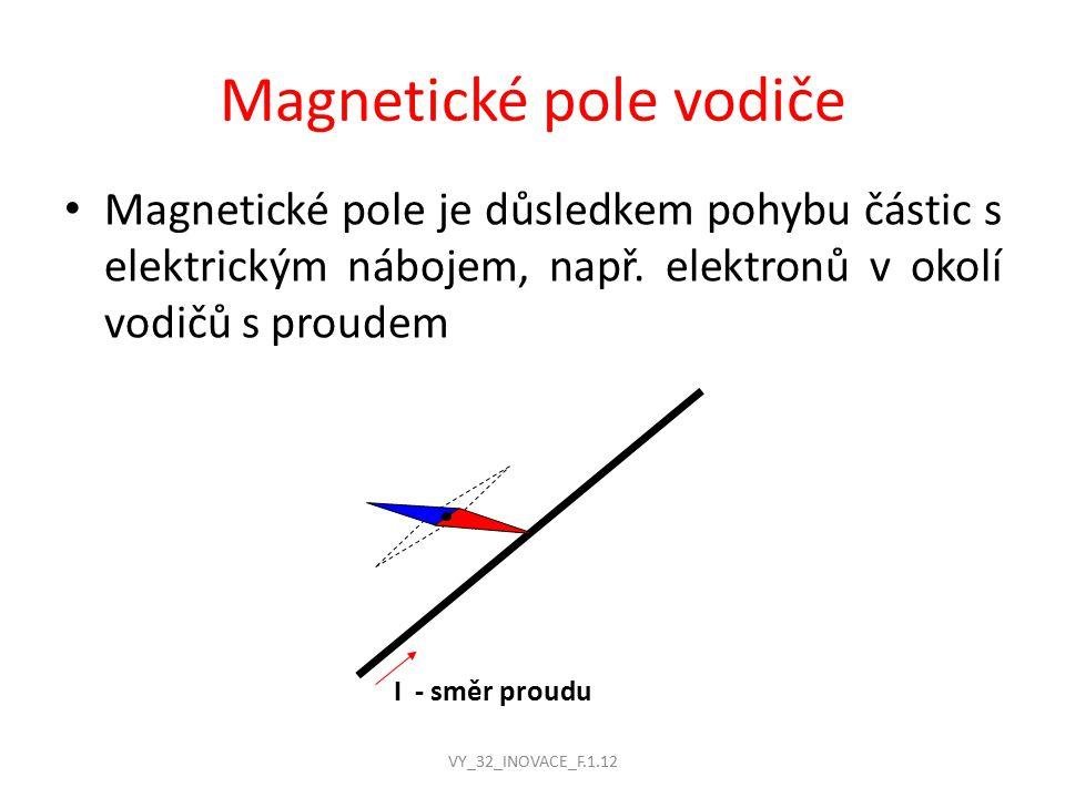 Magnetické pole vodiče Magnetické pole je důsledkem pohybu částic s elektrickým nábojem, např.