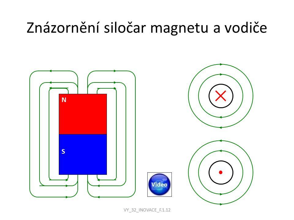 Znázornění siločar magnetu a vodiče N S VY_32_INOVACE_F.1.12