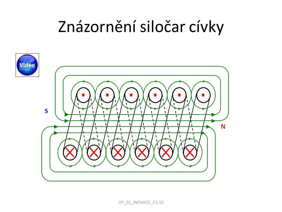Flemingovo pravidlo levé ruky Flemingovo pravidlo levé ruky umožňuje určit směr síly, kterou působí magnetické pole na vodič, který se v tomto poli nachází pokud prsty ukazují směr proudu a indukční čáry vstupují do dlaně, pak palec ukazuje směr síly, kterou působí magnetické pole na vodič s proudem VY_32_INOVACE_F.1.12