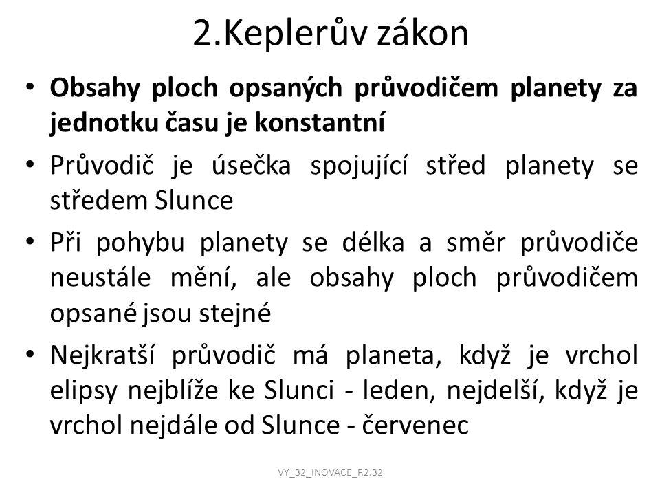2.Keplerův zákon VY_32_INOVACE_F.2.32