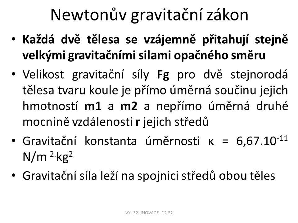 Použitá literatura: Fyzika 2 pro střední školy, Prometheus, 1980 www.fyzweb.cz http://hvezdy.astro.cz/charakteristika/13-keplerovy-zakony-java-applet https://www.youtube.com/watch?v=Mkrq9hTSfHE https://www.youtube.com/watch?v=ryFKDUDauPY https://www.youtube.com/watch?v=cLYMLcG20Bw VY_32_INOVACE_F.2.32