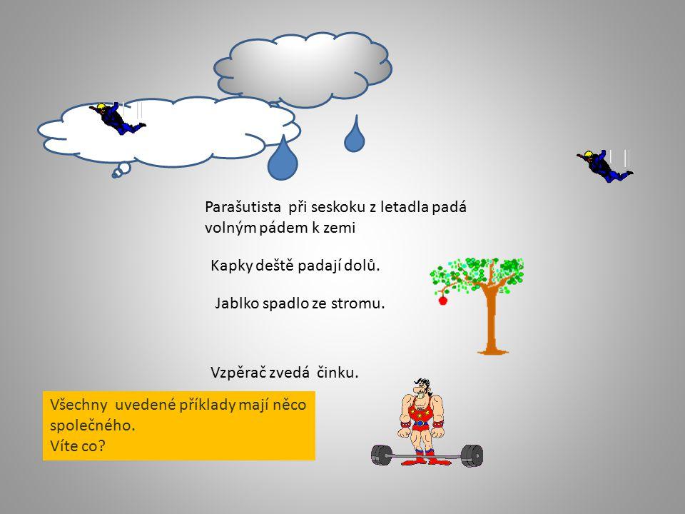 Parašutista při seskoku z letadla padá volným pádem k zemi Kapky deště padají dolů. Jablko spadlo ze stromu. Vzpěrač zvedá činku. Všechny uvedené přík