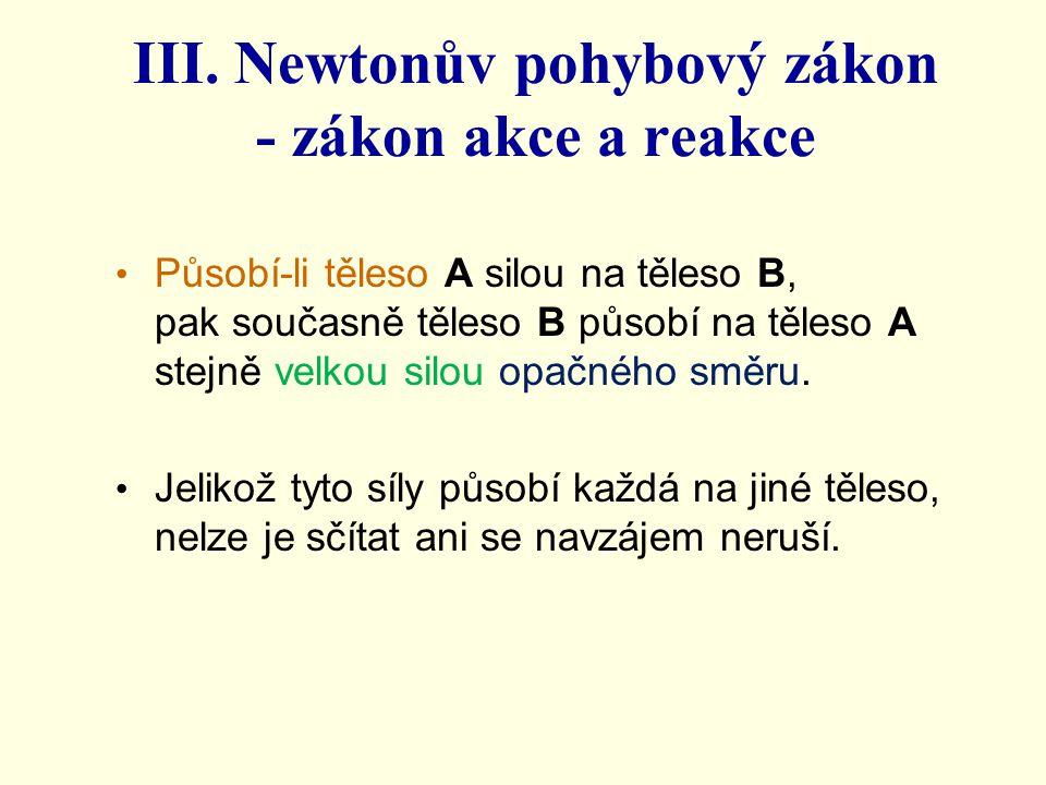 III. Newtonův pohybový zákon - zákon akce a reakce Působí-li těleso A silou na těleso B, pak současně těleso B působí na těleso A stejně velkou silou