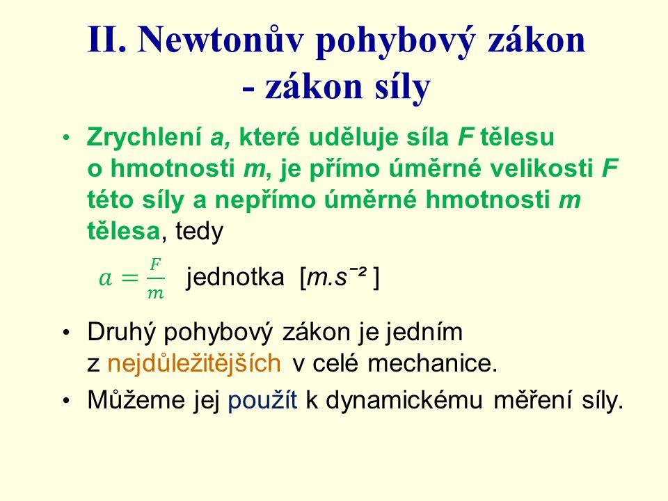 II. Newtonův pohybový zákon - zákon síly