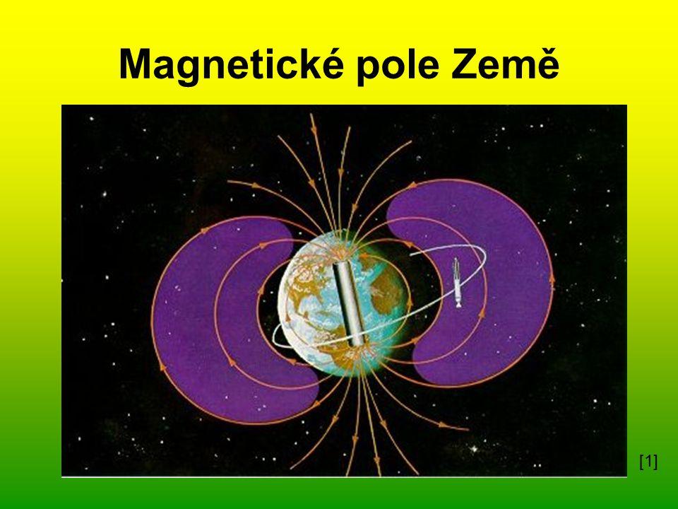Magnetické pole elektrického přímého vodiče Prochází-li vodičem elektrický proud, vytváří kolem vodiče magnetické pole.