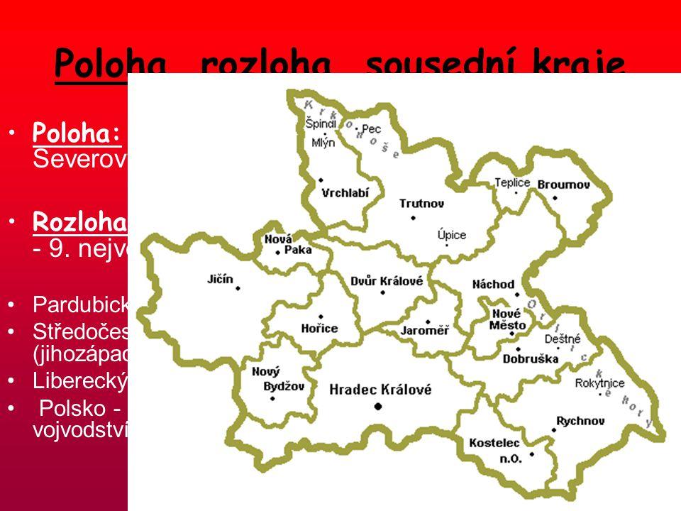 Povrch Největší výškové rozpětí Rozsáhlé roviny křídové tabule Polabí Krkonošsko-jesenická subprovincie Krkonošská oblast (Sněžka-1 602 m) Orlická oblast (Velká deštná-1 115 m) Broumovský výběžek (Adršpašsko-teplické skály a Broumovské stěny) Nejnižší bod : v Polabské nížině (202 m.n.m.)