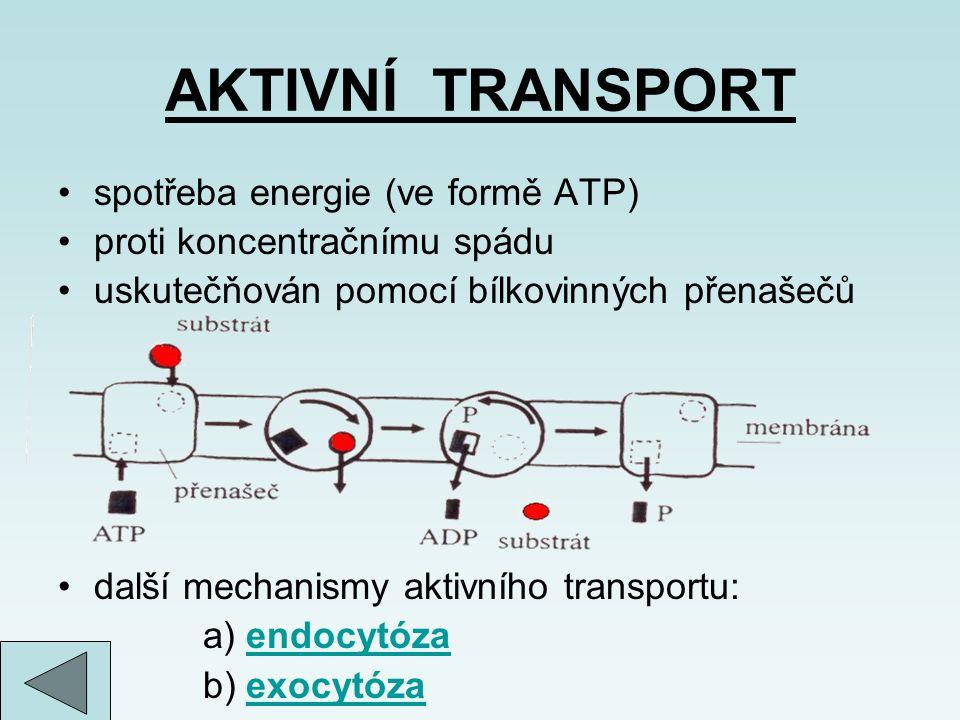 AKTIVNÍ TRANSPORT spotřeba energie (ve formě ATP) proti koncentračnímu spádu uskutečňován pomocí bílkovinných přenašečů další mechanismy aktivního tra