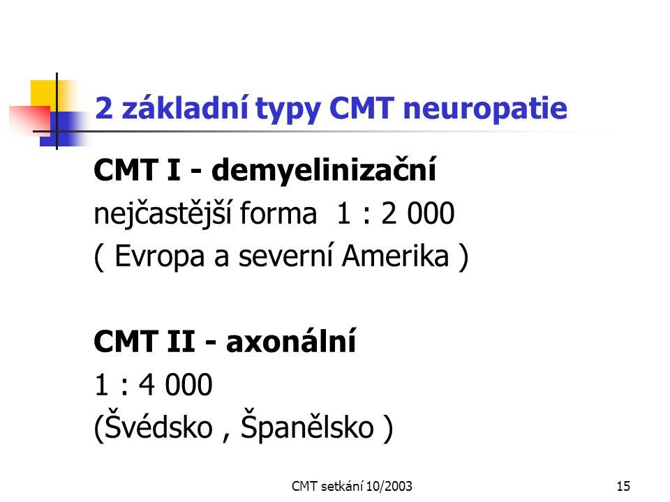 CMT setkání 10/200314 Hereditární neuropatie CMT DNA analysa v ČR pro myelinové geny PMP 22 - periferní myelinový protein MPZ - myelin protein zero Cx