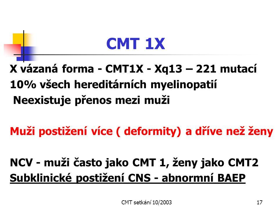CMT setkání 10/200316 C-M-T 1A PMP 22 - 17p11.2 - nalezeno 39 různých mutací nejčastější CMT 1A -tandemová duplikace 1.5 Mb 70% všech CMT 1- výrazná i