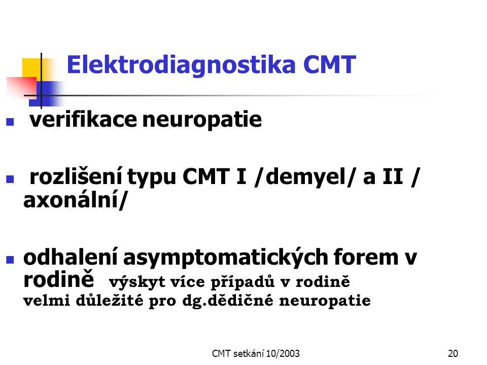 CMT setkání 10/200319 Jak potvrdit diagnozu C-M-T ? rodinná anamnéza + klinika Elektromyografické vyšetření - EMG rychlost vedení motorickými a senzit