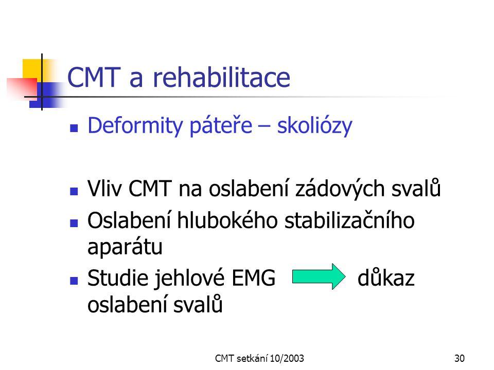 CMT setkání 10/200329 CMT a rehabilitace zpomalit progresi motorického deficitu tj. udržení soběstačnost a pohyblivost, rovnováhy zpomalit progresi pe