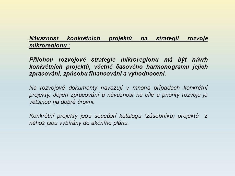 Návaznost konkrétních projektů na strategii rozvoje mikroregionu : Přílohou rozvojové strategie mikroregionu má být návrh konkrétních projektů, včetně časového harmonogramu jejich zpracování, způsobu financování a vyhodnocení.