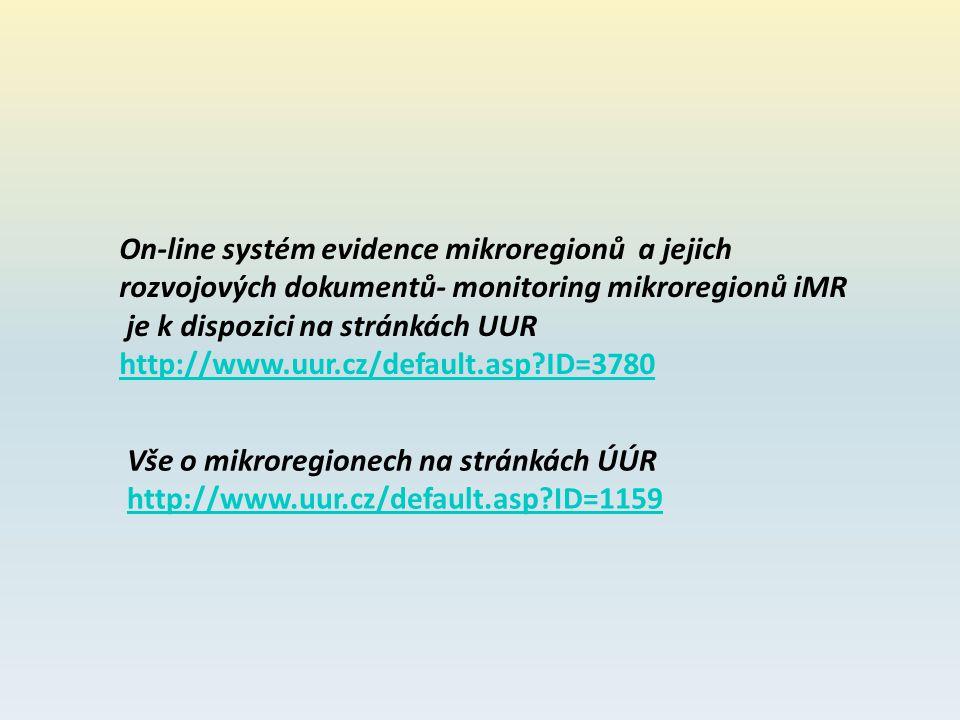 Vše o mikroregionech na stránkách ÚÚR http://www.uur.cz/default.asp ID=1159 On-line systém evidence mikroregionů a jejich rozvojových dokumentů- monitoring mikroregionů iMR je k dispozici na stránkách UUR http://www.uur.cz/default.asp ID=3780 http://www.uur.cz/default.asp ID=3780
