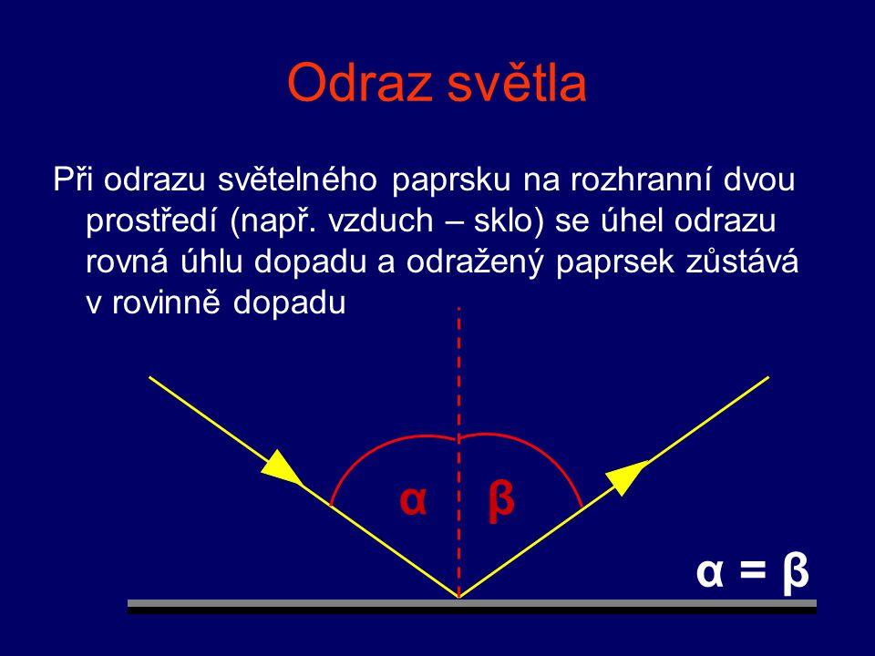 Odraz světla Při odrazu světelného paprsku na rozhranní dvou prostředí (např. vzduch – sklo) se úhel odrazu rovná úhlu dopadu a odražený paprsek zůstá