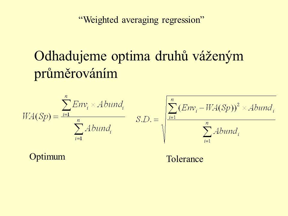 """Odhadujeme optima druhů váženým průměrováním Optimum Tolerance """"Weighted averaging regression"""""""