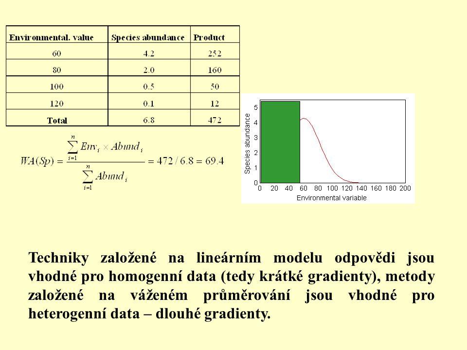 Techniky založené na lineárním modelu odpovědi jsou vhodné pro homogenní data (tedy krátké gradienty), metody založené na váženém průměrování jsou vho