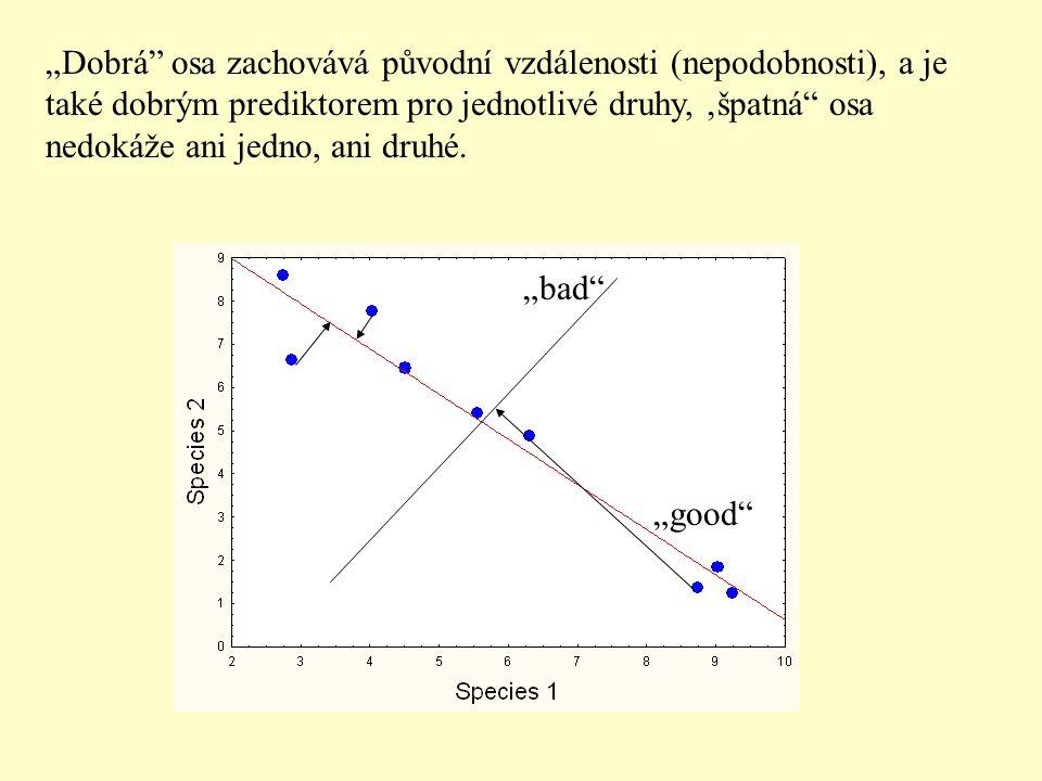 """""""good"""" """"bad"""" """"Dobrá"""" osa zachovává původní vzdálenosti (nepodobnosti), a je také dobrým prediktorem pro jednotlivé druhy, 'špatná"""" osa nedokáže ani je"""
