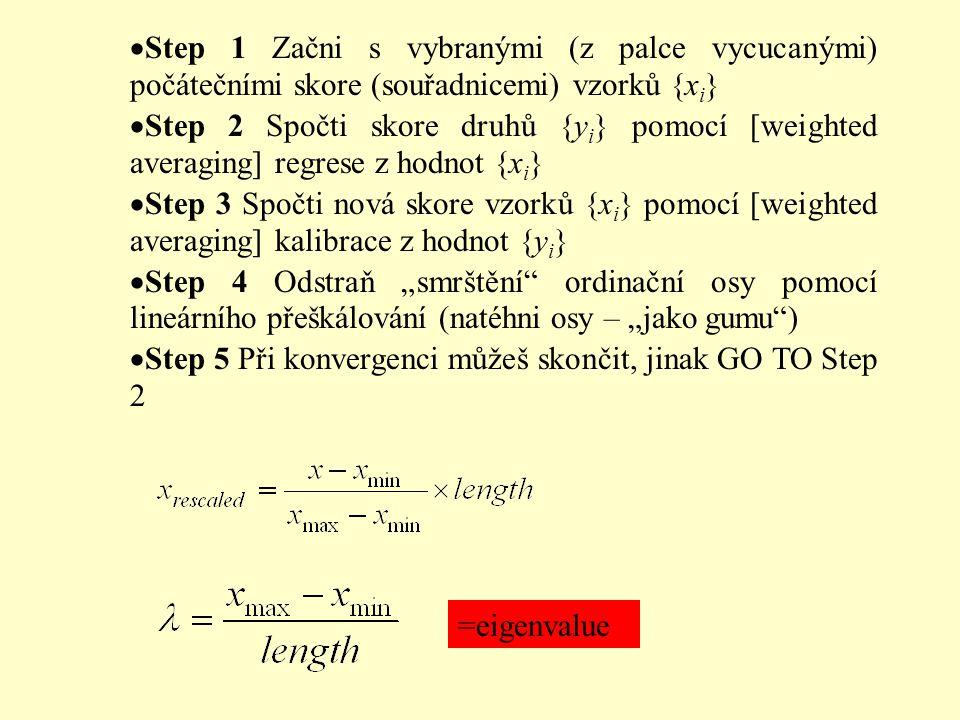  Step 1 Začni s vybranými (z palce vycucanými) počátečními skore (souřadnicemi) vzorků {x i }  Step 2 Spočti skore druhů {y i } pomocí [weighted ave