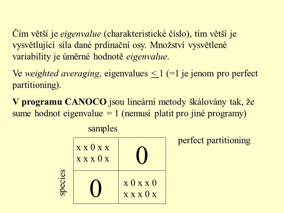 Čím větší je eigenvalue (charakteristické číslo), tím větší je vysvětlující síla dané prdinační osy. Množství vysvětlené variability je úměrné hodnotě