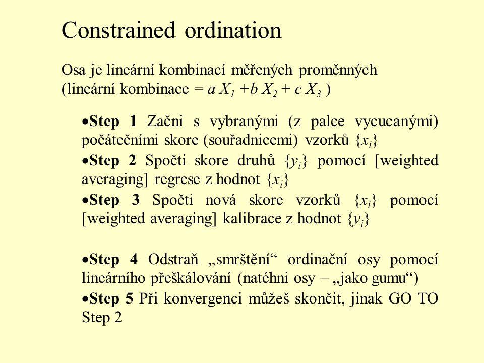 Constrained ordination Osa je lineární kombinací měřených proměnných (lineární kombinace = a X 1 +b X 2 + c X 3 )  Step 1 Začni s vybranými (z palce