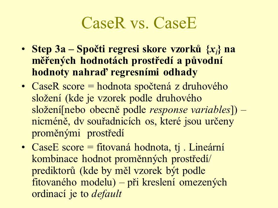 CaseR vs. CaseE Step 3a – Spočti regresi skore vzorků {x i } na měřených hodnotách prostředí a původní hodnoty nahraď regresními odhady CaseR score =