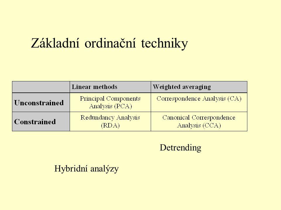 Základní ordinační techniky Detrending Hybridní analýzy
