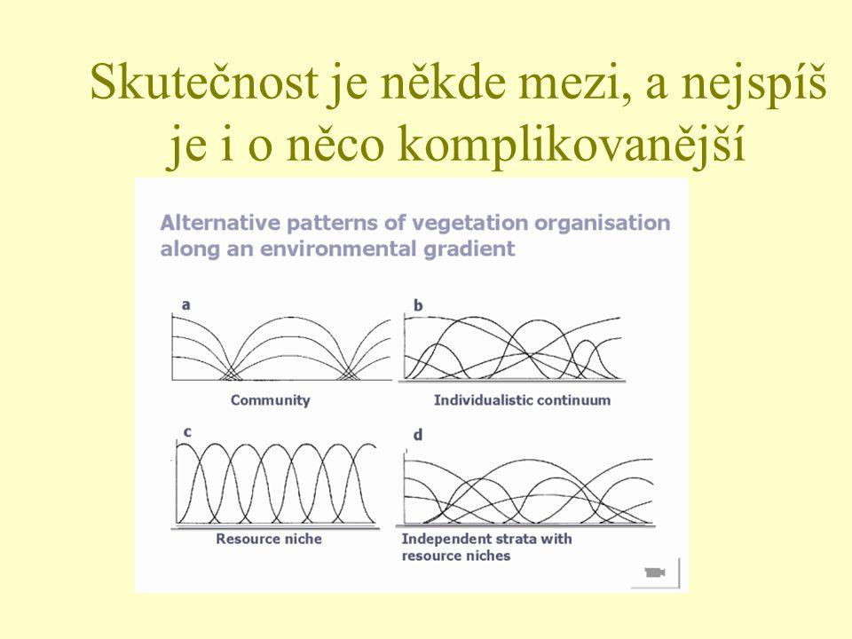 Původně (a teoreticky) Community concept jako základ pro klasifikaci Continuum concept jako základ pro ordinaci / gradientovou analýzu