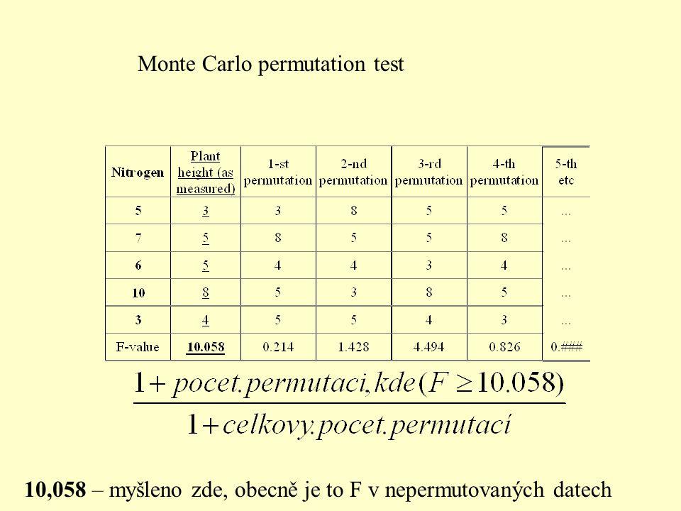 Monte Carlo permutation test 10,058 – myšleno zde, obecně je to F v nepermutovaných datech