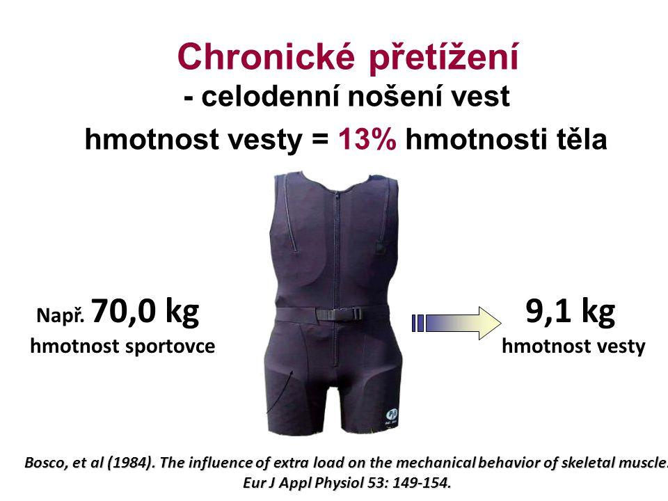Chronické přetížení - celodenní nošení vest hmotnost vesty = 13% hmotnosti těla Např.