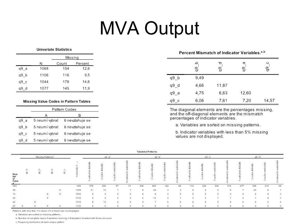 MVA Output