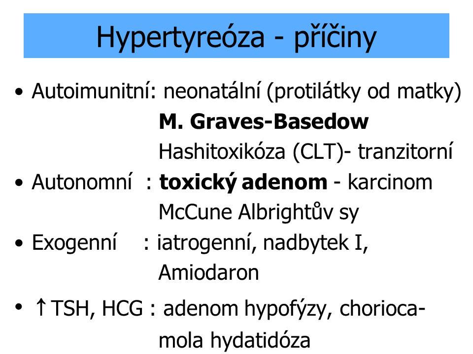 Hypertyreóza - příčiny Autoimunitní: neonatální (protilátky od matky) M. Graves-Basedow Hashitoxikóza (CLT)- tranzitorní Autonomní : toxický adenom -