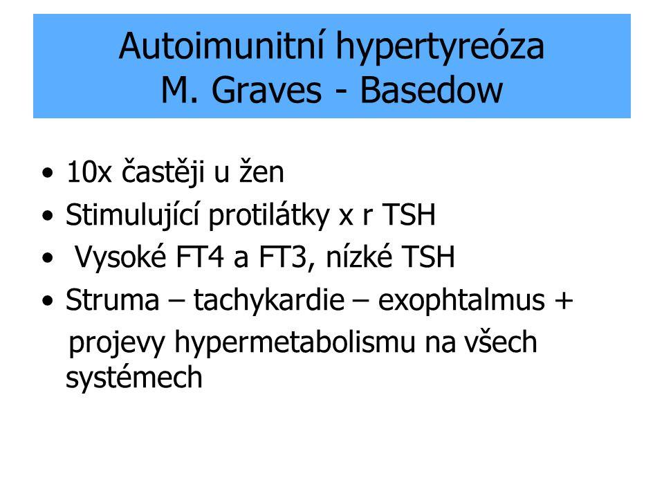Autoimunitní hypertyreóza M. Graves - Basedow 10x častěji u žen Stimulující protilátky x r TSH Vysoké FT4 a FT3, nízké TSH Struma – tachykardie – exop