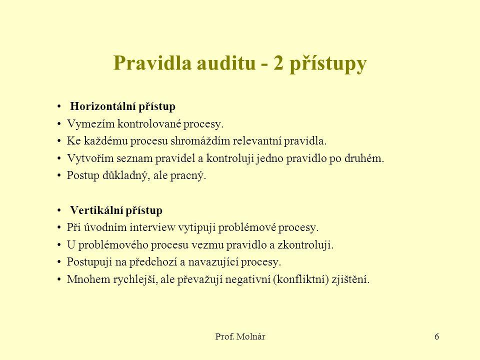 Prof. Molnár6 Pravidla auditu - 2 přístupy Horizontální přístup Vymezím kontrolované procesy.