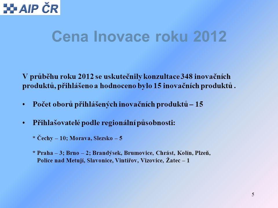 5 Cena Inovace roku 2012 V průběhu roku 2012 se uskutečnily konzultace 348 inovačních produktů, přihlášeno a hodnoceno bylo 15 inovačních produktů. Po
